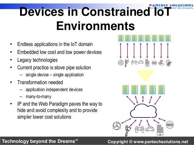 Devices in Constrained IoT  Environments  • Endless applications in the IoT domain  • Embedded low cost and low power devi...