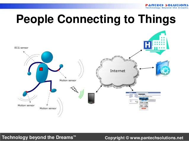 People Connecting to Things  ECG sensor  Motion sensor  Motion sensor  Motion sensor  Internet  Technology beyond the Drea...