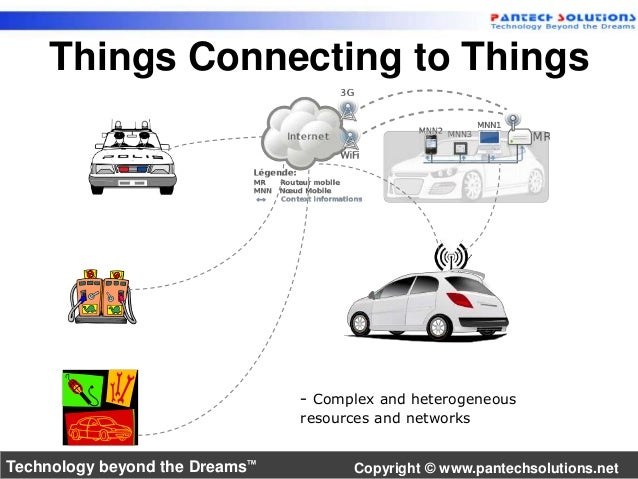 Things Connecting to Things  - Complex and heterogeneous  resources and networks  Technology beyond the Dreams™ Copyright ...