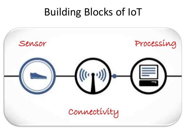 Sensor Connectivity Processing Building Blocks of IoT