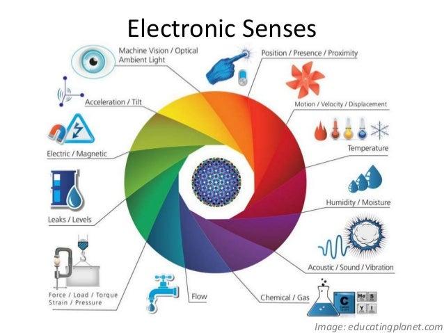 Electronic Senses Image: educatingplanet.com