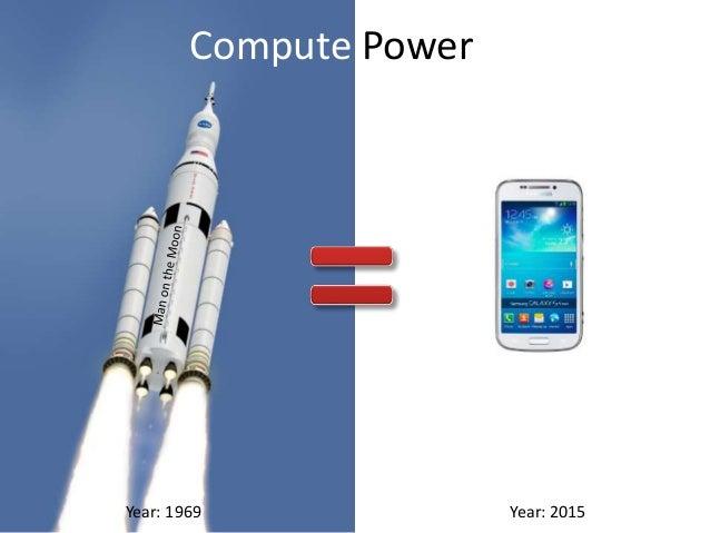 Compute Power Year: 1969 Year: 2015