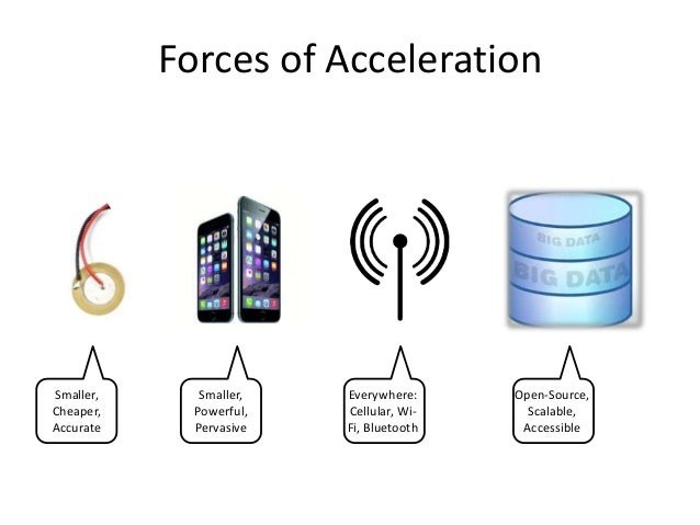 Forces of Acceleration Smaller, Cheaper, Accurate Smaller, Powerful, Pervasive Everywhere: Cellular, Wi- Fi, Bluetooth Ope...