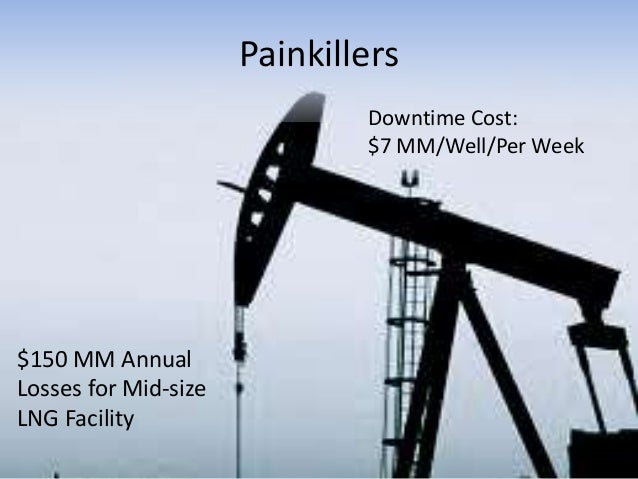 Painkillers Downtime Cost: $7 MM/Well/Per Week $150 MM Annual Losses for Mid-size LNG Facility