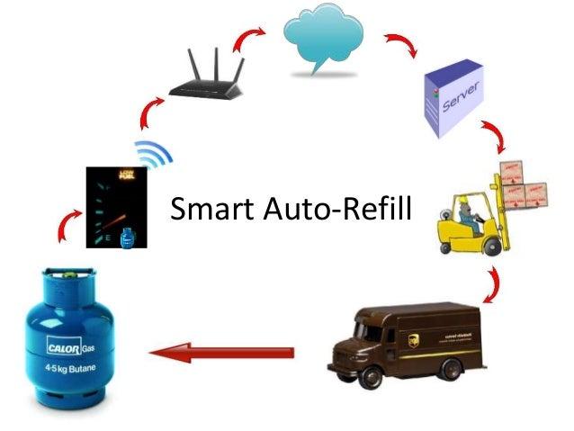 Smart Auto-Refill
