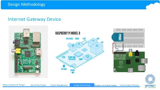 Internet of things using Raspberry Pi