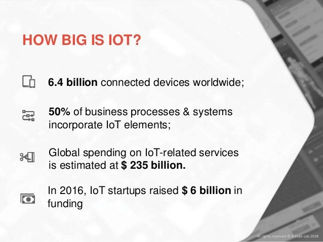 HOW BIG IS IOT? 6.4 billion connected devices worldwide; 50% of business processes & systems incorporate IoT elements; Glo...