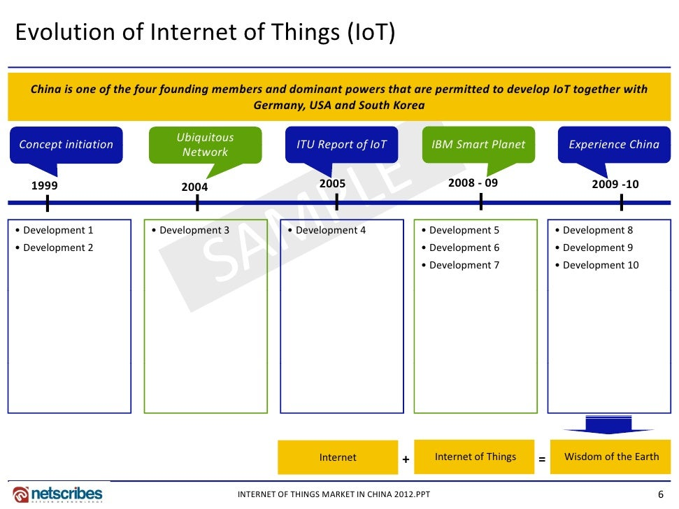 internet of things report pdf