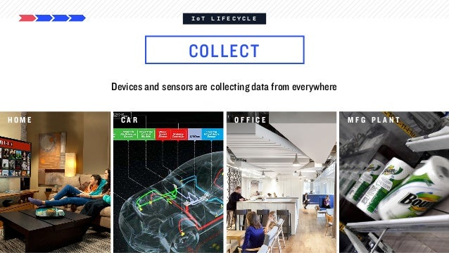L O S A N T . C O M / @ L O S A N T H Q I o T L I F E C Y C L E COLLECT Devices and sensorsare collecting data from everyw...