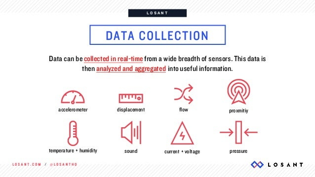 L O S A N T . C O M / @ L O S A N T H Q DATA COLLECTION Data can be collected in real-time from a wide breadth of sensors....