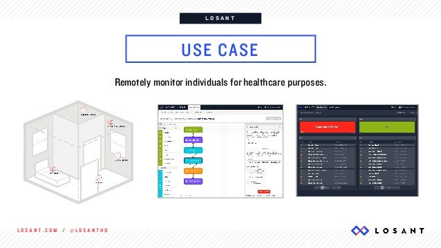 L O S A N T . C O M / @ L O S A N T H Q USE CASE Remotely monitor individuals for healthcare purposes. L O S A N T