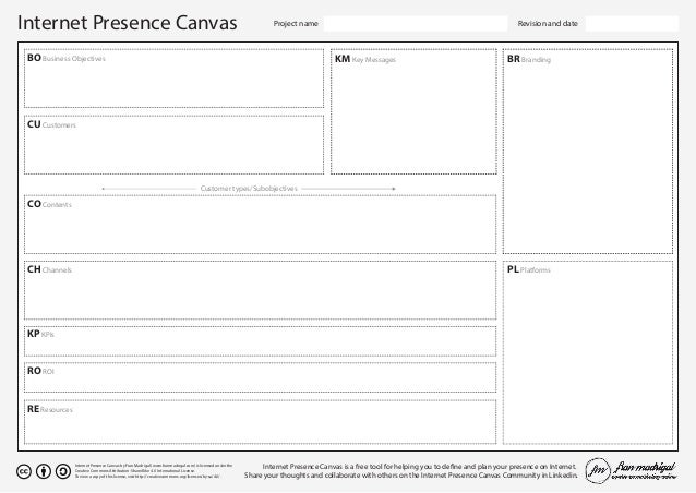Internet Presence Canvas Project name Revision and date Internet Presence Canvas is a free tool for helping you to define ...