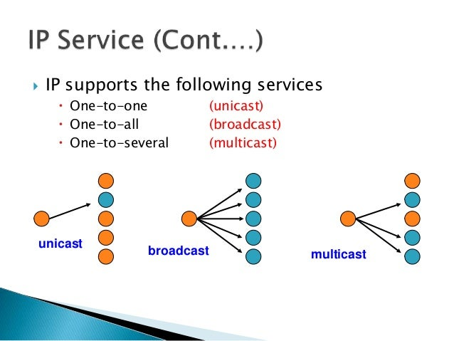  IP supports the following services  One-to-one (unicast)  One-to-all (broadcast)  One-to-several (multicast) unicast ...