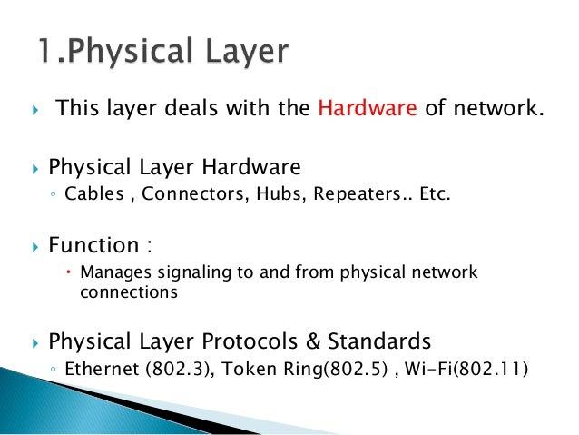  This layer deals with the Hardware of network.  Physical Layer Hardware ◦ Cables , Connectors, Hubs, Repeaters.. Etc. ...