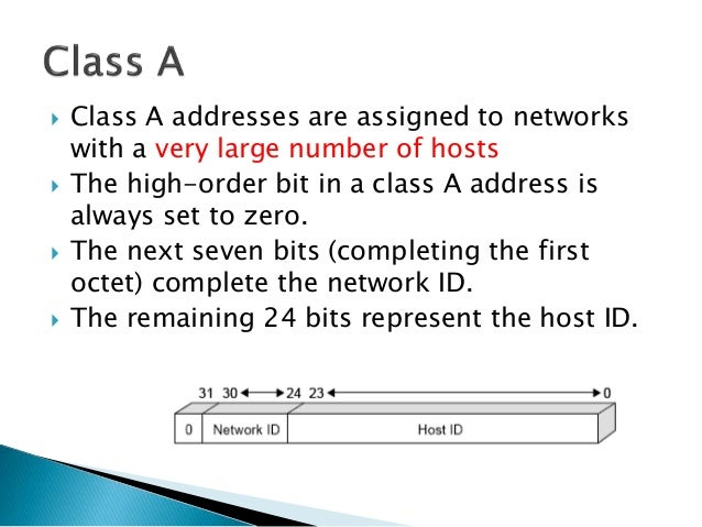 Class C addresses are used for small networks.  The three high-order bits in a class C address are always set to binary...