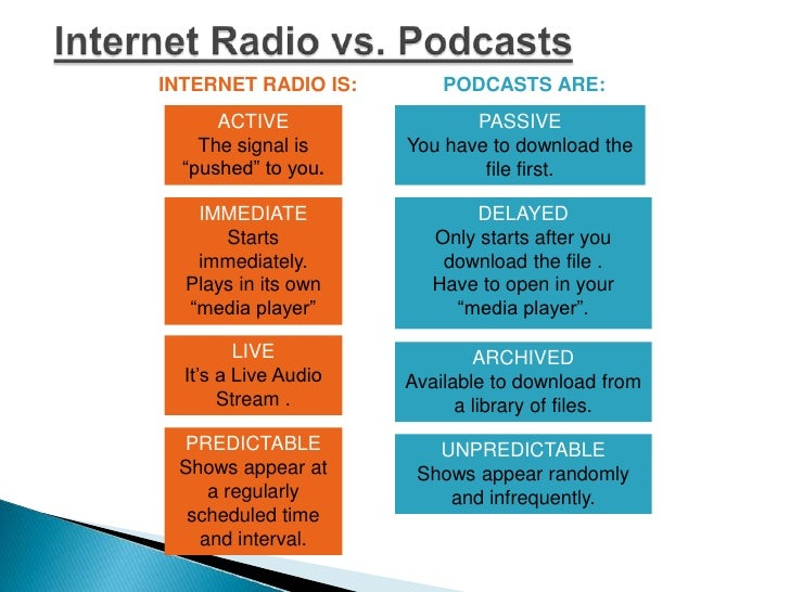 "Internet Radio vs. Podcasts<br />INTERNET RADIO IS:PODCASTS ARE:	<br />ACTIVE<br />The signal is ""pushed"" to you.<br />PAS..."
