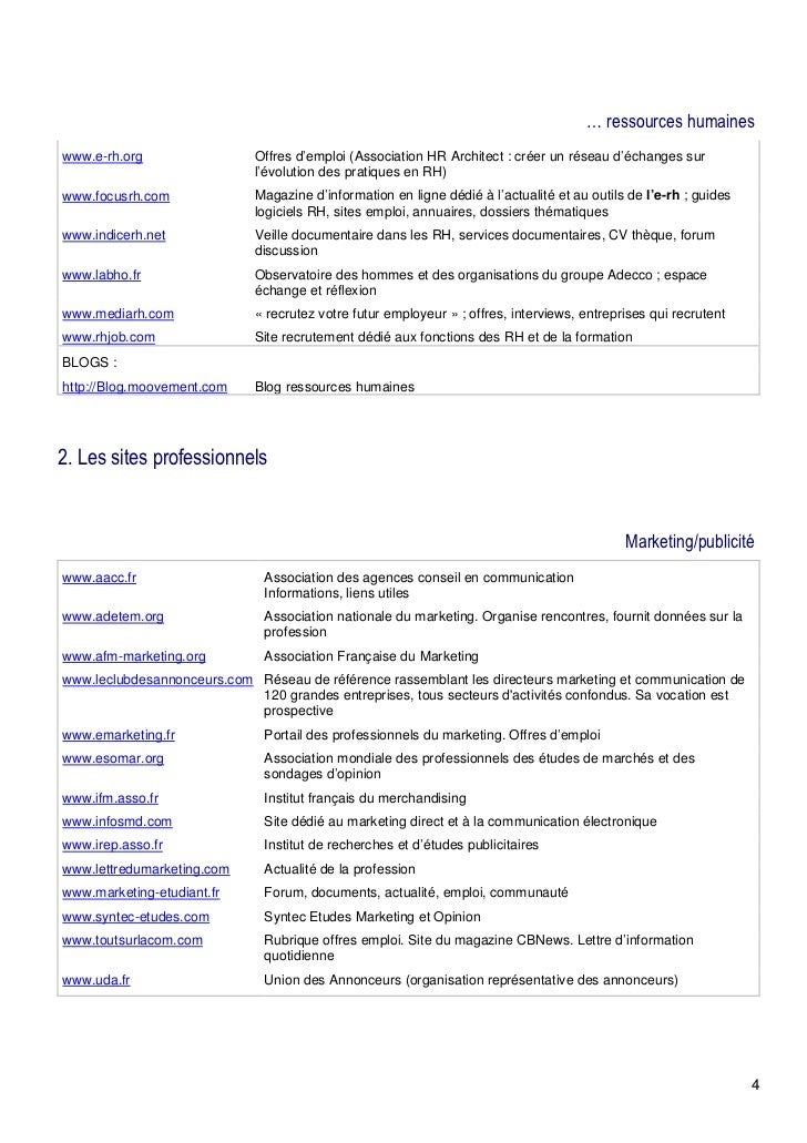 internet et recherche emploi