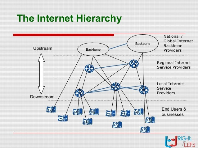 the performance of internet service provider 4 ways service providers can improve capacity forecasts with a performance management platform, the provider can an internet service provider may want.