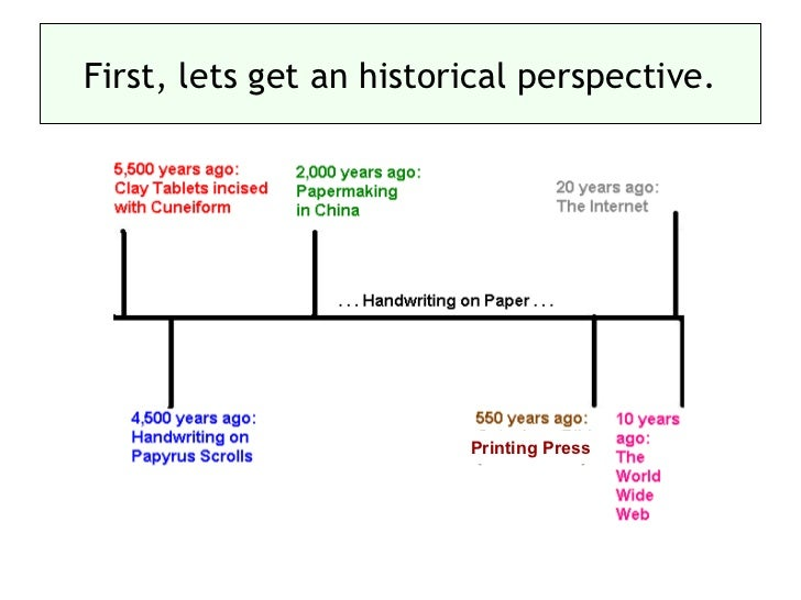 Internet timeline