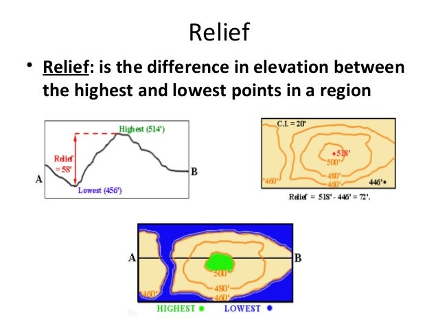 How To Calculate Relief On A Topographic Map.Topographic Maps
