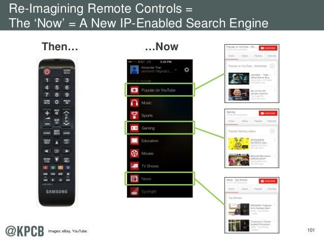 101 Then… …Now Re-Imagining Remote Controls = The 'Now' = A New IP-Enabled Search Engine Images: eBay, YouTube.