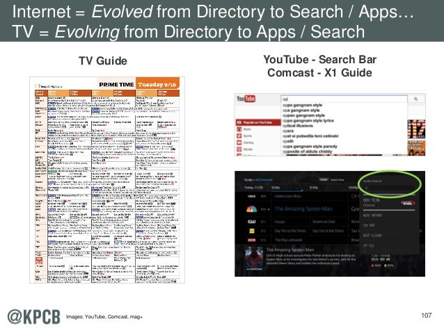 107 TV Guide YouTube - Search Bar Comcast - X1 Guide Internet = Evolved from Directory to Search / Apps… TV = Evolving fro...