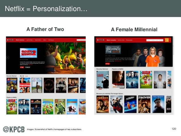120 A Father of Two A Female Millennial Netflix = Personalization… Images: Screenshot of Netflix homepages of two subscrib...