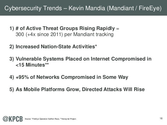 18 1) # of Active Threat Groups Rising Rapidly = 300 (+4x since 2011) per Mandiant tracking 2) Increased Nation-State Acti...