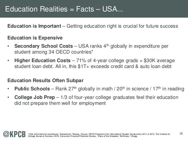 25 Education is Important – Getting education right is crucial for future success Education is Expensive • Secondary Schoo...