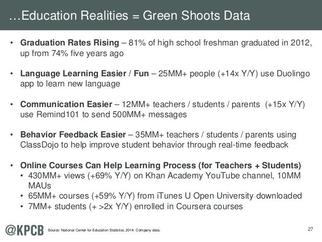 27 • Graduation Rates Rising – 81% of high school freshman graduated in 2012, up from 74% five years ago • Language Learni...