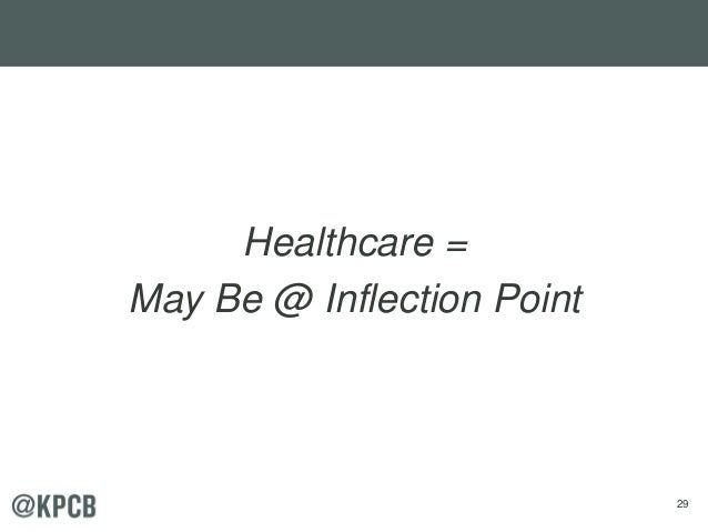29 Healthcare = May Be @ Inflection Point