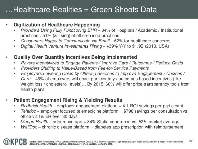 32 • Digitization of Healthcare Happening • Providers Using Fully Functioning EHR – 84% of Hospitals / Academic / Institut...