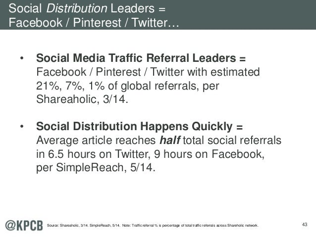 43 • Social Media Traffic Referral Leaders = Facebook / Pinterest / Twitter with estimated 21%, 7%, 1% of global referrals...