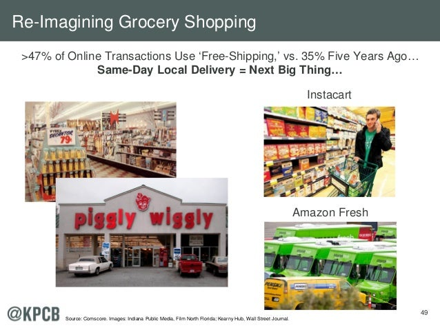 49 >47% of Online Transactions Use 'Free-Shipping,' vs. 35% Five Years Ago… Same-Day Local Delivery = Next Big Thing… Inst...