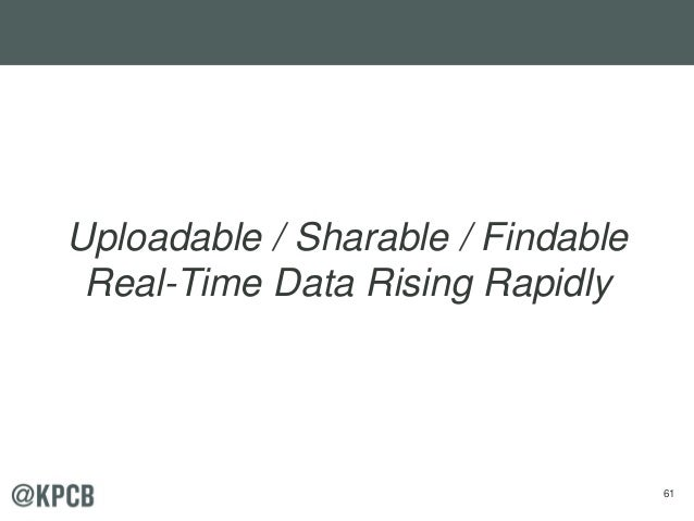 61 Uploadable / Sharable / Findable Real-Time Data Rising Rapidly