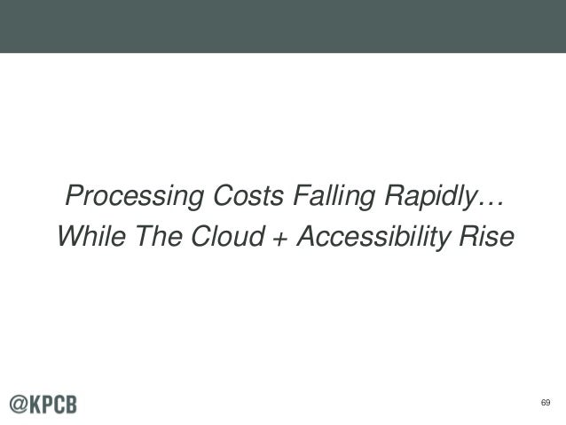 69 Processing Costs Falling Rapidly… While The Cloud + Accessibility Rise
