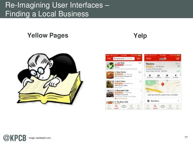 77 Yellow Pages Yelp Re-Imagining User Interfaces – Finding a Local Business Image: wordwatch.com.