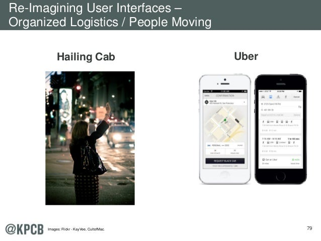 79 Hailing Cab Uber 32 min Re-Imagining User Interfaces – Organized Logistics / People Moving Images: Flickr - KayVee, Cul...