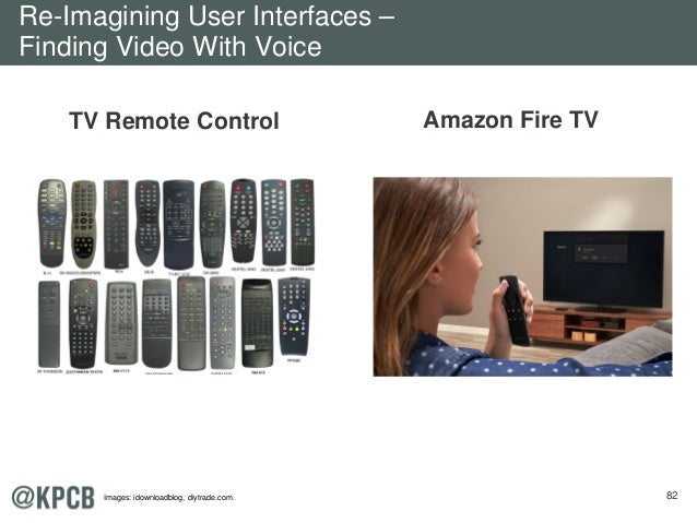82 Amazon Fire TVTV Remote Control Re-Imagining User Interfaces – Finding Video With Voice Images: idownloadblog, diytrade...