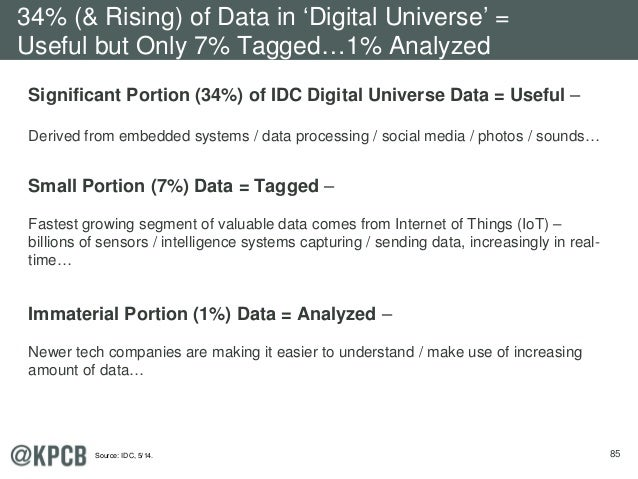 85 Significant Portion (34%) of IDC Digital Universe Data = Useful – Derived from embedded systems / data processing / soc...