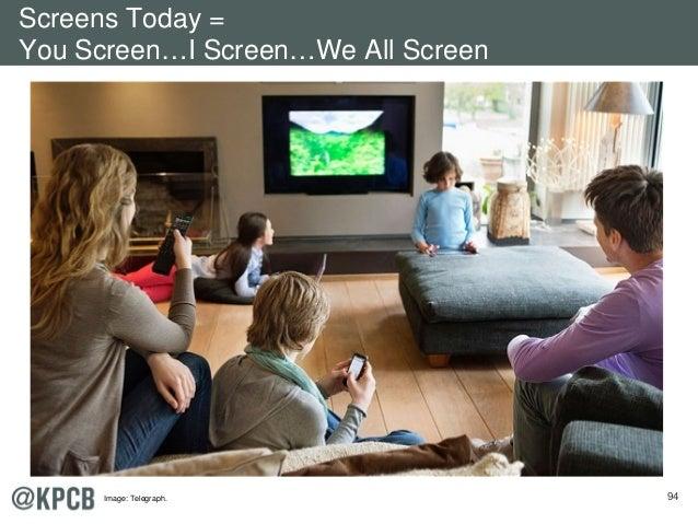 94 Screens Today = You Screen…I Screen…We All Screen Image: Telegraph.