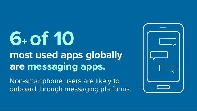 most used apps globally are messaging apps. Non-smartphone users are likely to onboard through messaging platforms. 6+ of ...