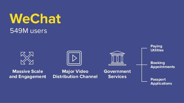 WeChat 549M users Massive Scale and Engagement Major Video Distribution Channel Government Services Booking Appointments P...