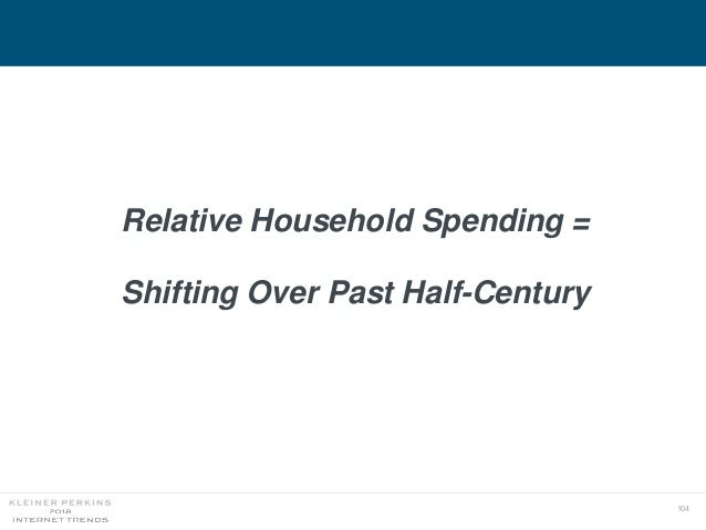 104 Relative Household Spending = Shifting Over Past Half-Century