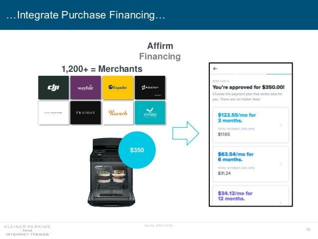 55 …Integrate Purchase Financing… Affirm Financing Source: Affirm (5/18). 1,200+ = Merchants $350