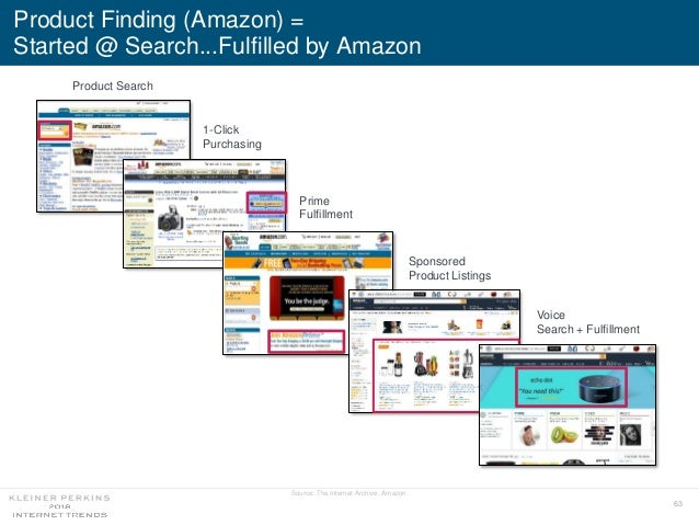 63 Product Finding (Amazon) = Started @ Search...Fulfilled by Amazon Product Search Source: The Internet Archive, Amazon. ...