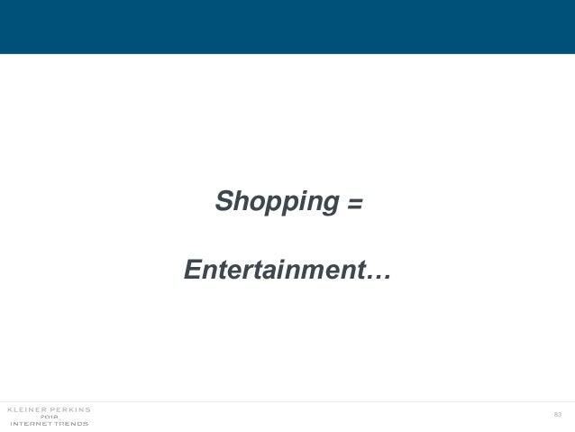 83 Shopping = Entertainment…
