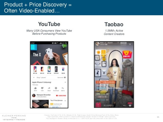 85 Taobao 1.5MM+ Active Content Creators Product + Price Discovery = Often Video-Enabled… YouTube Many USA Consumers View ...