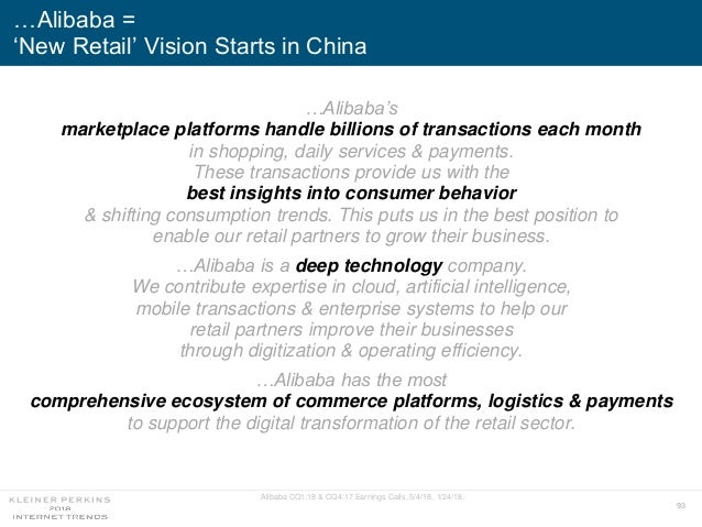 93 …Alibaba's marketplace platforms handle billions of transactions each month in shopping, daily services & payments. The...