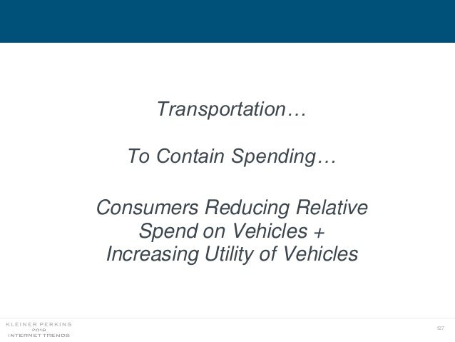 127 Transportation… To Contain Spending… Consumers Reducing Relative Spend on Vehicles + Increasing Utility of Vehicles